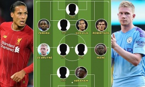 ĐHTB Ngoại hạng Anh thời điểm hiện tại: Vắng bóng Quỷ đỏ; Liverpool áp đảo
