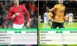 4 bàn trong 11 phút, đâu chỉ Man Utd làm được vào đêm qua