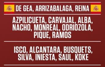 CHÍNH THỨC: Real Madrid áp đảo trong đội hình Tây Ban Nha dự World Cup 2018