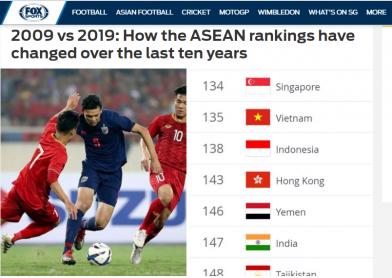 Kết quả hình ảnh cho Top 3 quốc gia có nền bóng đá phát triển nhất từ 2009-2019