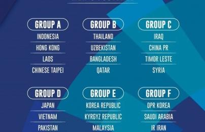 AFC muốn Indonesia bốc thăm lại môn bóng đá nam ở ASIAD 2018