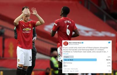 Cho Pogba ra rìa, CĐV Man Utd chọn ra tiền vệ đá chính cùng Matic và Bruno