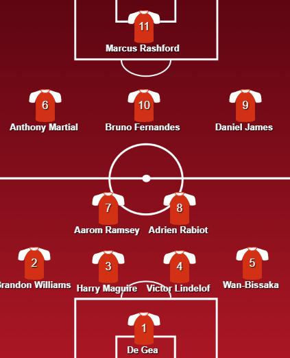 Đội hình Man Utd sẽ như thế nào với hai