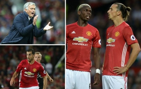 Góc Man United: Điều Mourinho lo lắng nhất!