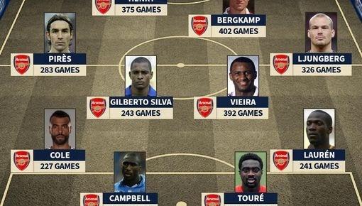 Nhìn lại đội hình bất khả chiến bại của Arsenal 2003/04