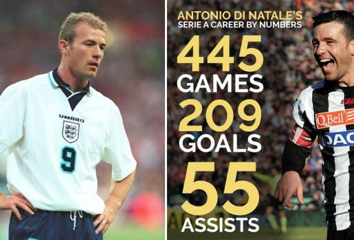 Vào ngày này  13.10  Di Natale và ngày buồn của tuyển Anh