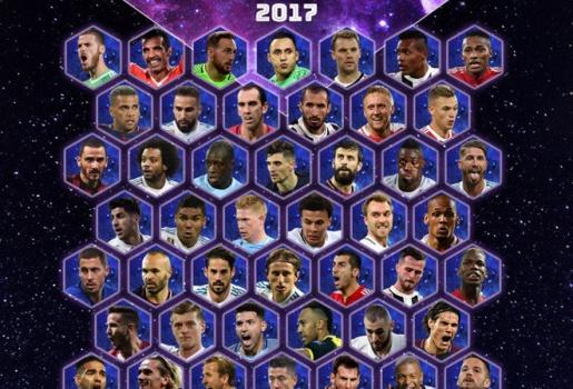 Real và Ronaldo đại phá kỉ lục đội hình hay nhất năm 2017 của UEFA