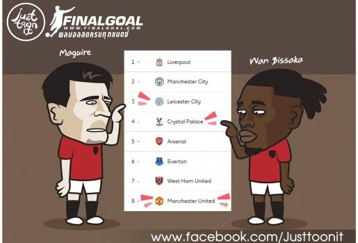 Biếm họa: 2 tân binh hối hận khi tới M.U; Thánh phá hoại của Arsenal