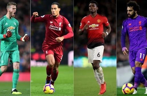 Kịch bản nào đáng được chờ đợi trong trận đại chiến giữa Man United và Liverpool?