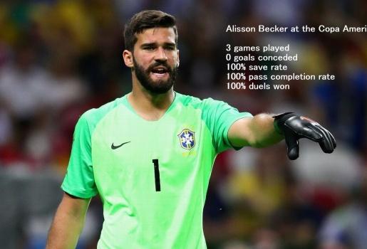 Tôi không nhìn nhận mình như là người hùng của Brazil