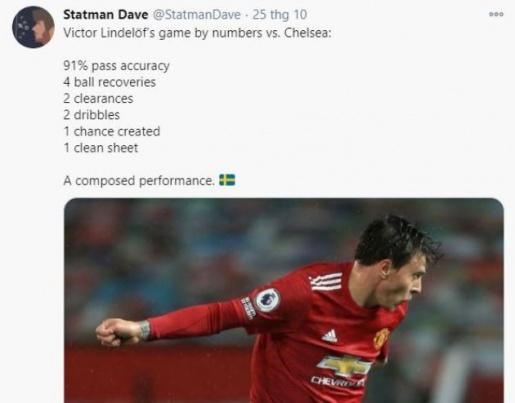 Manchester United fans praise Victor Lindelof's performance - Bóng Đá