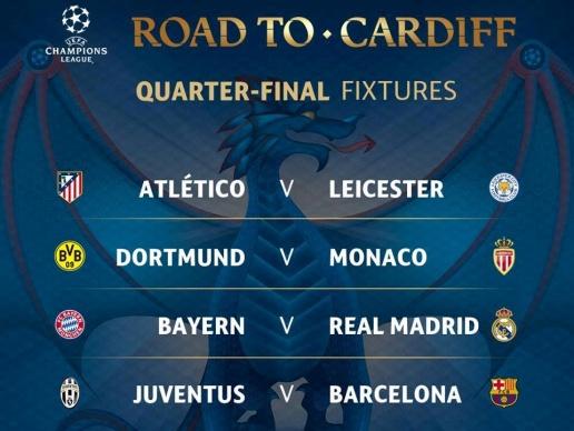 TRỰC TIẾP lễ bốc thăm tứ kết Champions League: Real, Barca gặp khó - Bóng Đá