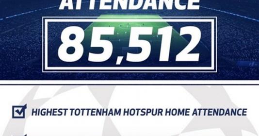 CĐV giúp Tottenham thiết lập hàng loạt kỷ lục | Bóng Đá