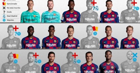 """Đại hạn gõ cửa, Barca khủng hoảng toàn diện trong """"giai đoạn nước rút"""""""
