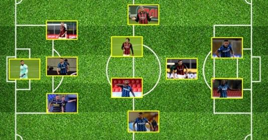 Đội hình kết hợp Inter - Milan: Lukaku hay Ibrahimovic? | Bóng Đá