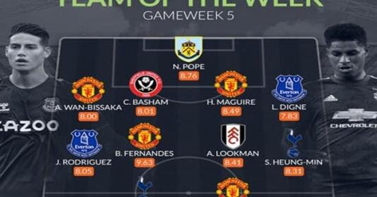 Đội hình tiêu biểu vòng 5 Premier League: 4 sao Man Utd góp mặt | Bóng Đá