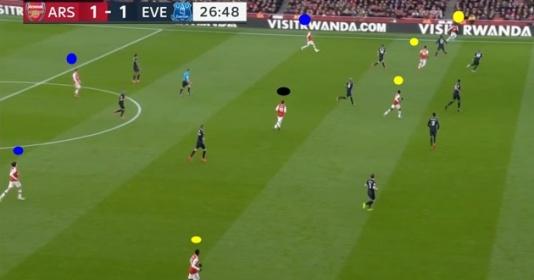 Arteta biến Saka và Luiz thành siêu nhân, hóa thành ''Arsenal2-3-1-4'' | Bóng Đá