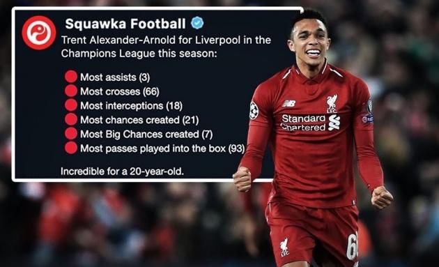 10 thống kê kinh hoàng Liverpool dành cho Barcelona sau trận lượt về - Bóng Đá