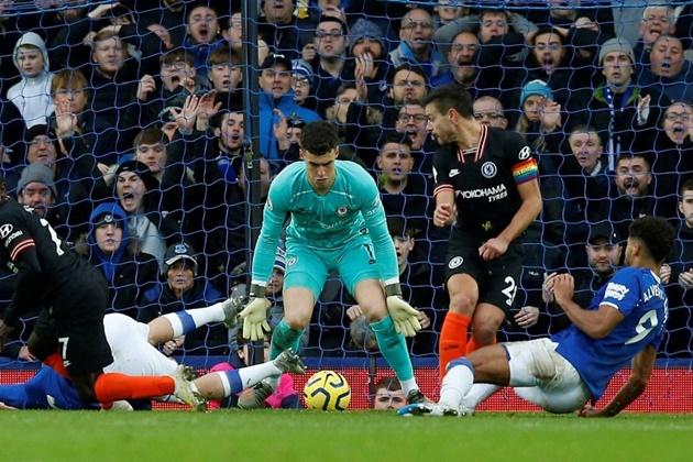 9 thống kê ngày Chelsea sụp đổ: Bàng hoàng Kepa tệ nhất Premier League - kết quả xổ số trà vinh
