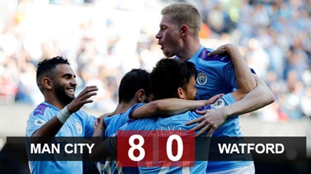 10 thống kê 'kinh hoàng' trận Man City - Watford: Bản đồ nhiệt điên rồ