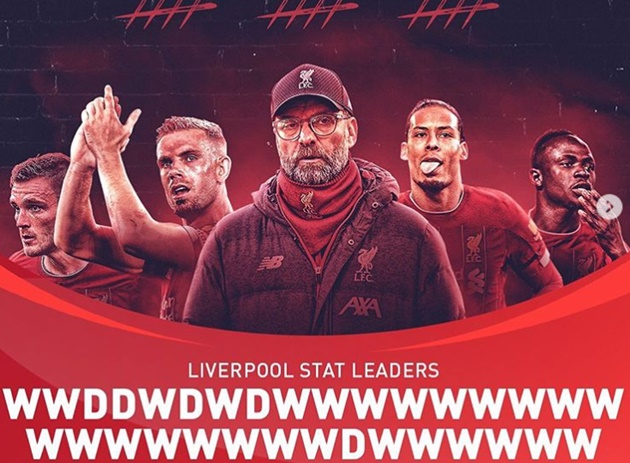 9 cái nhất trong mạch trận lịch sử của Liverpool: Khủng khiếp 'siêu hậu vệ công'