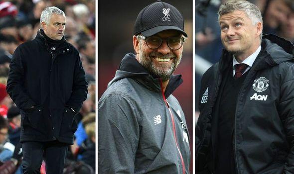 Chiến Man Utd, Klopp vạch trần chiến thuật 'lạ lùng' của Solskjaer lẫn Mourinho - xs thứ hai
