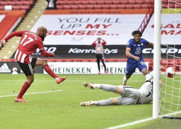Thua sốc Sheffield United, Chelsea bị Man Utd phả hơi nóng sau gáy - kết quả xổ số trà vinh