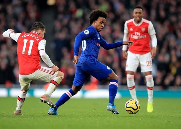 Willian sắp chia tay Chelsea, Lampard lần đầu phá vỡ im lặng