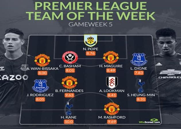 Đội hình tiêu biểu vòng 5 Premier League: 4 sao Man Utd góp mặt