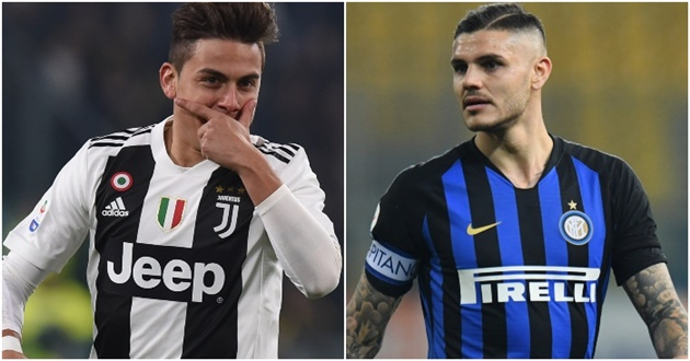 Juventus & PSG swap deal being mooted in attack - Bóng Đá