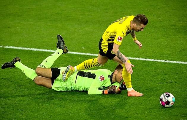 tin review trận Dortmund - Bóng Đá