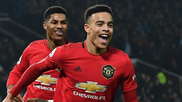 4 lý do Man United nên mua Harry Kane thay vì Erling Haaland - Bóng Đá