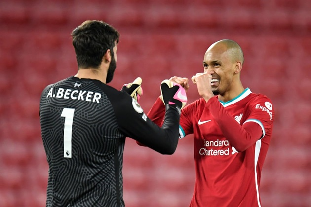 Liverpool ready to seal double player agreement after major tournament (Alisson and Fabinho) - Bóng Đá
