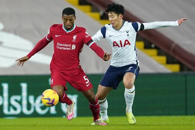 Liverpool chiêu mộ Son Heung-min - Bóng Đá