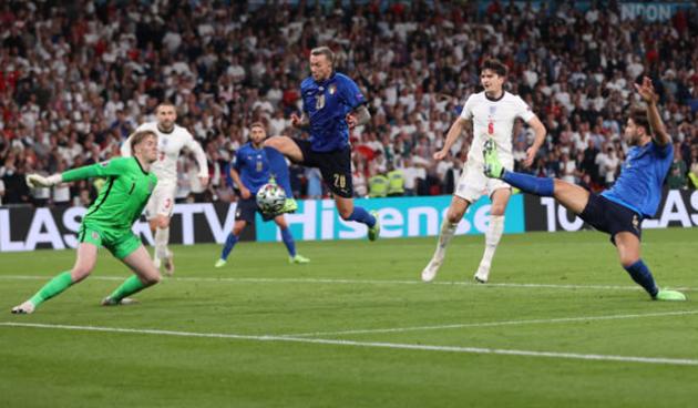 TRỰC TIẾP Ý 1-1 Anh: Thế trận giằng co (HIỆP PHỤ 1) - Bóng Đá