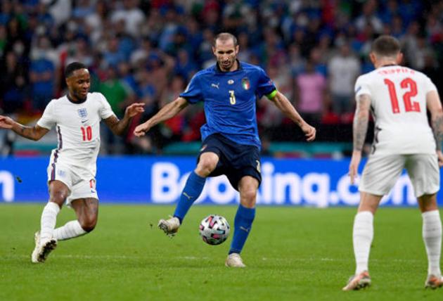 TRỰC TIẾP Ý 0-1 Anh: Azzurri gặp khó (H1) - Bóng Đá