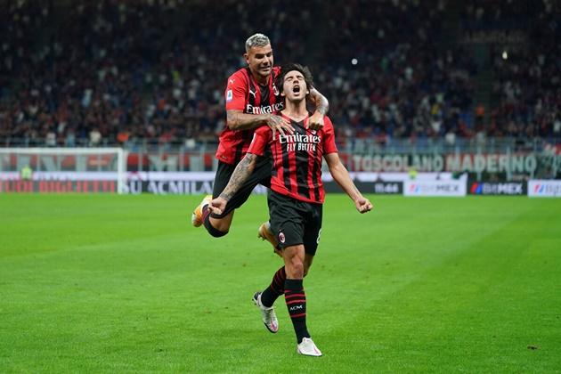 tin reviews trận AC Milan - Bóng Đá