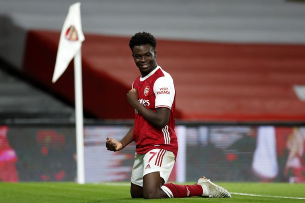 4-2-3-1 Arsenal Predicted Lineup vs Tottenham Hotspur - Bóng Đá