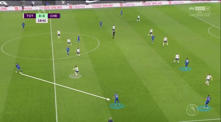Mourinho và trận cầu thiếu 'kế hoạch A' (vs Chelsea) - Bóng Đá
