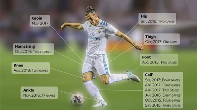 3 bản hợp đồng bom tấn trong lịch sử Real Madrid: thành công vẫn nhiều hơn thất bại - Bóng Đá
