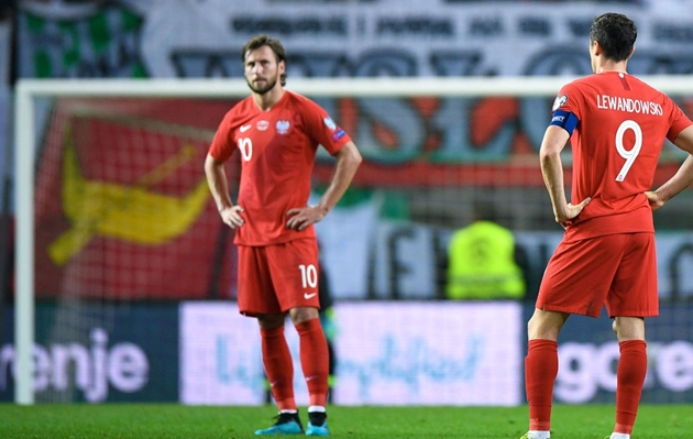 Nhìn lại đường đến EURO 2020 của đội tuyển Ba Lan - Bóng Đá
