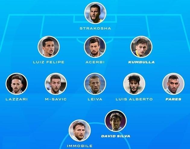 Đội hình của Lazio nếu có David Silva - Bóng Đá