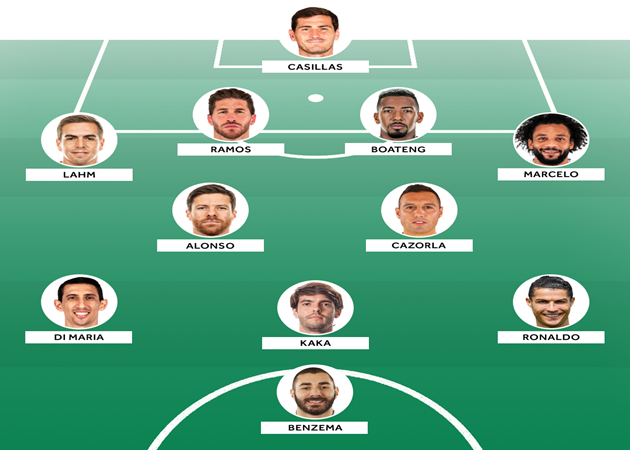 Đội hình trong mơ của Mesut Ozil: Chỉ có 1 cầu thủ Arsenal duy nhất - Bóng Đá