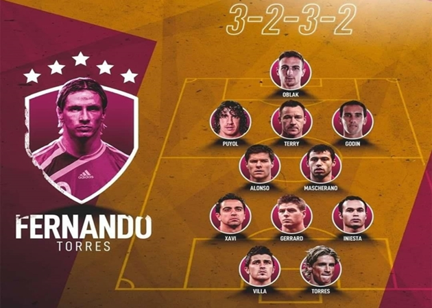 Đội hình trong mơ của Torres - Bóng Đá