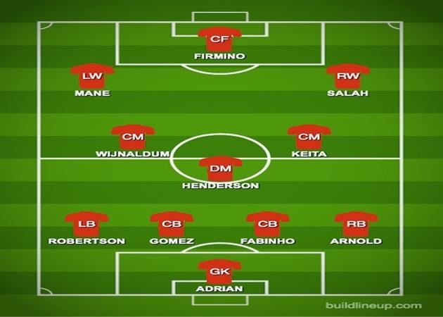 Không Thiago, Van Dijk, Liverpool sẽ đối đầu với Ajax bằng đội hình nào? - Bóng Đá