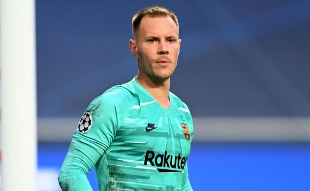 Vắng Messi, Barca ra sân tại Champions League với đội hình nào? - Bóng Đá