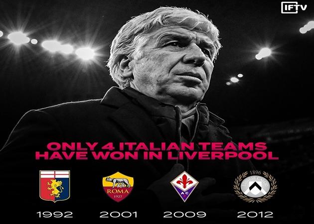 Trước Atalanta, chỉ 4 CLB Italia đánh bại Liverpool tại Anfield - Bóng Đá