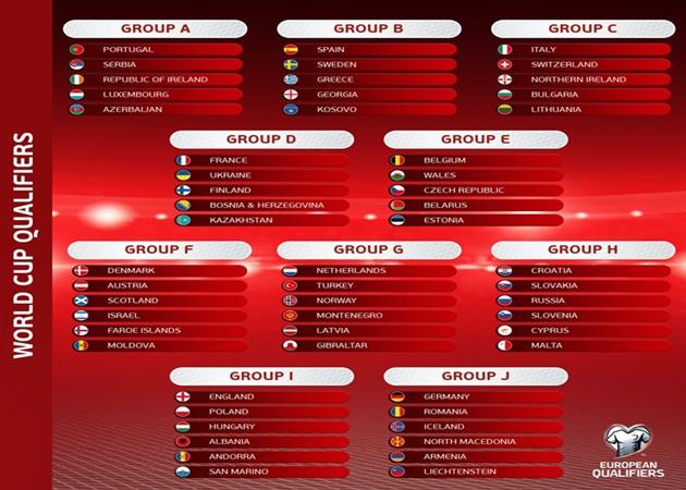 CHÍNH THỨC! Bốc thăm vòng loại World Cup 2022: Anh, Hà Lan, Bỉ gặp khó - Bóng Đá
