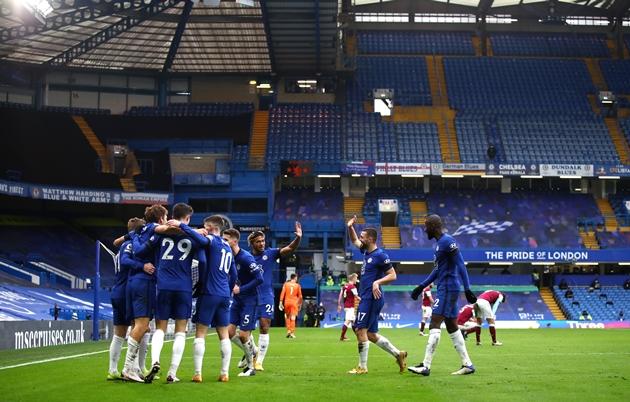Thống kê Chelsea - Burnley - Bóng Đá