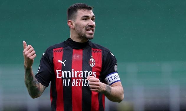 Đội hình Milan đấu Inter - Bóng Đá